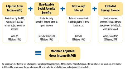 worksheets income calculation worksheet opossumsoft