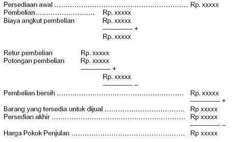 Skripsi Akuntansi Hpp | laporan keuangan perusahaan dagang