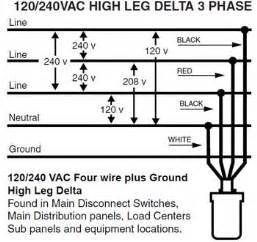 an open delta line voltage calculation