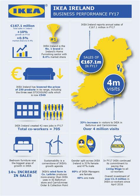 ikea uk on twitter quot a place to snuggle day and night our ikea ireland ikeaie twitter
