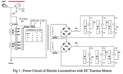dc traction motor wiring diagram 28 images electric