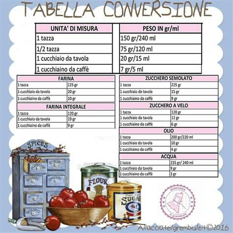 tabelle calorie alimenti pdf 1000 ideas about tabelle on basische