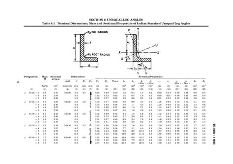 Angle Section Dimensions by Steel Angle Sizes And Dimensions Pictures To Pin On