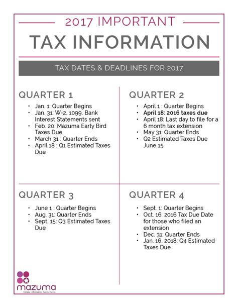 Small Home Business Tax Information 2017 Important Tax Dates Free Printable Mazuma Business Accounting