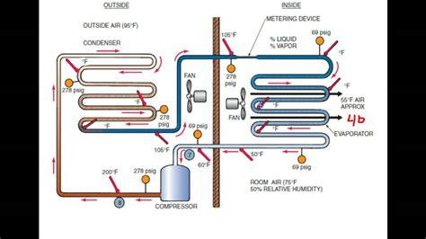txv diagram r22 fixed orifice charge