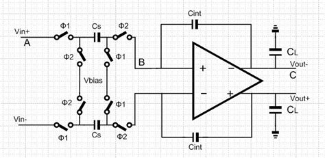 switched capacitor test two ways to test the linearity of a switched capacitor