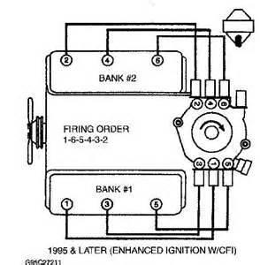 firing order for 1995 chevy 350 vortec autos post