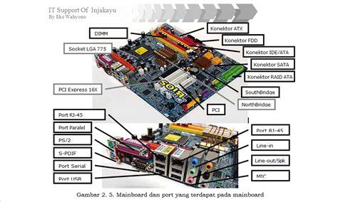 Mainboard Utama Mesin Jinka Xexl komponen motherboard dan fungsinya tutorial komputer the knownledge