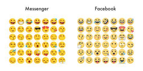 emoji viewer messenger loses its custom emoji set will adopt facebook