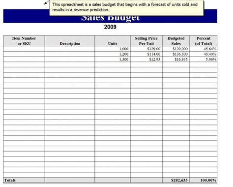 excel sle templates excel sales tracking spreadsheet template sales tracking