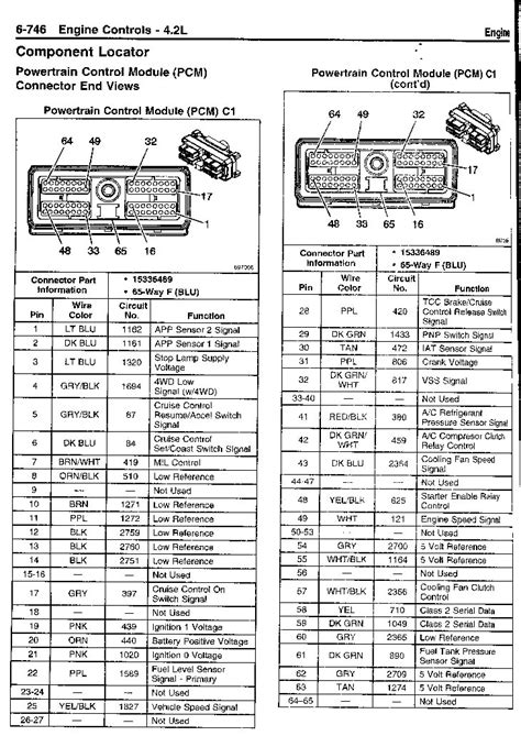 2001 dodge ram pcm wiring diagram
