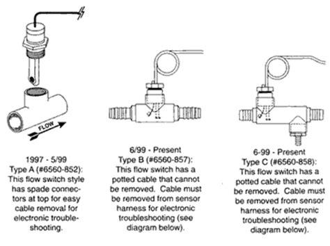 flo switch  temperature sensor harness diagram