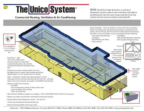 unico system for commercial hvac promotional flyer