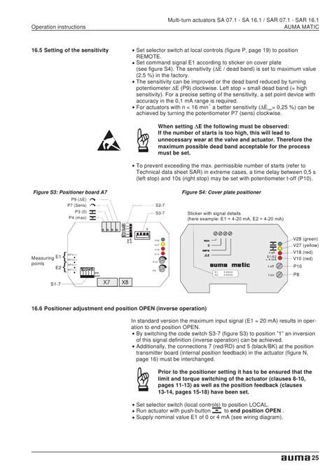 auma actuator wiring diagram pdf free wiring diagram