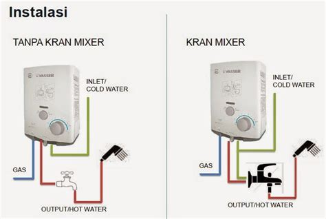Water Heater Wasser Wh 506 A cara instalasi water heater gas jakarta piranti