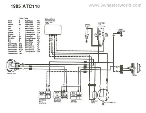 tao tao atv wiring diagram 110 motorcycle review and galleries