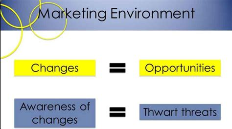 Difference Between Mba Finance And Mcom by Difference Between Micro And Macro Environment