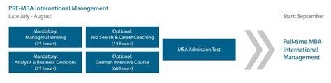 Mba Pre by เร ยนบร หารธ รก จท ม วน ค Munich Business School