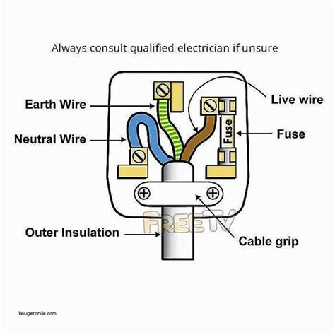 3 prong range outlet wiring diagram wiring diagram with