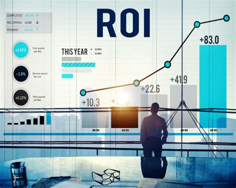 Mba Advertising Costs by 6 Often Forgotten Roi Factors In Data Analytics Data