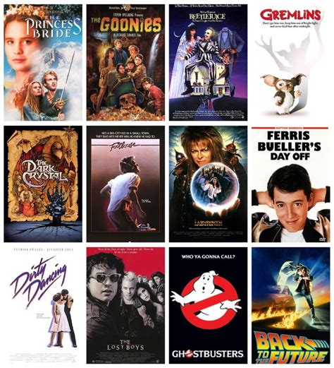 most popular themes in film totally awesome 80 s theme party ideas and 80 s party