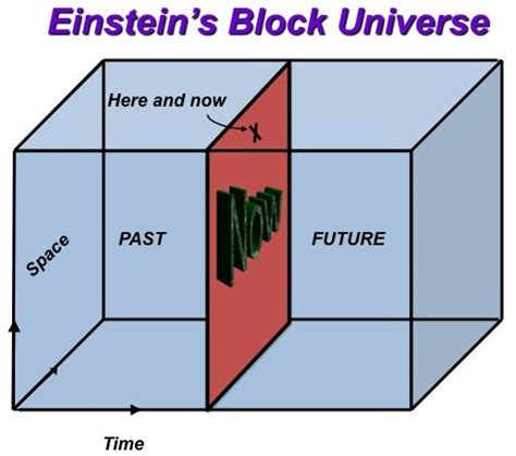 Blockers Times Quantum Physicists Why Time Is Not Real Omnithought Org