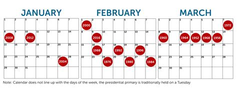 calendar poll it s official n h voters heading to the polls feb 9 for