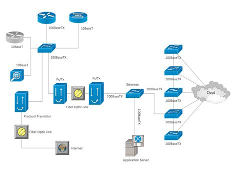 network layout template cisco network exles and templates