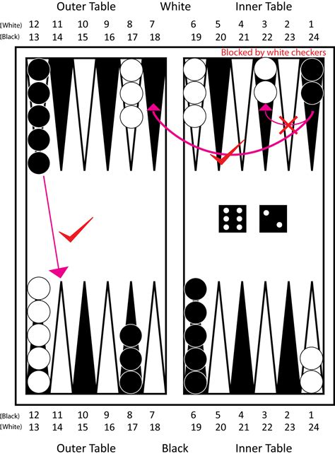 printable backgammon directions backgammon rules pdf