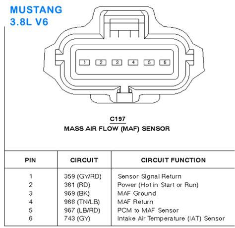 05 chevy cobalt air flow meter wiring diagrams wiring