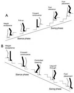 10stairs Figure1 copy wiring for under cabinet lighting 16 on wiring for under cabinet lighting