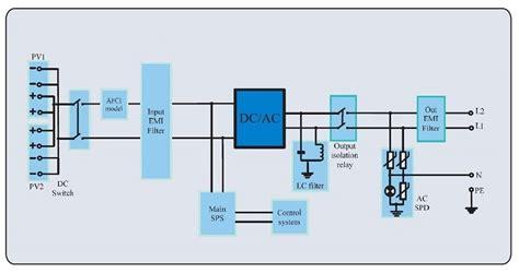10000 inverter wiring diagram wiring diagrams
