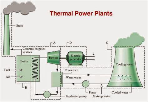 2006 nissan frontier power window wiring diagram