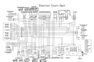 74 rd 200 wiring diagram 74 free engine image for user manual