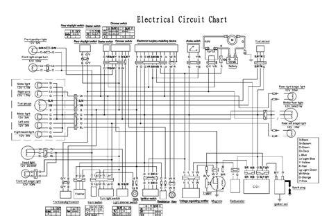 manualer el diagrammer reservedelskataloger og andre filer