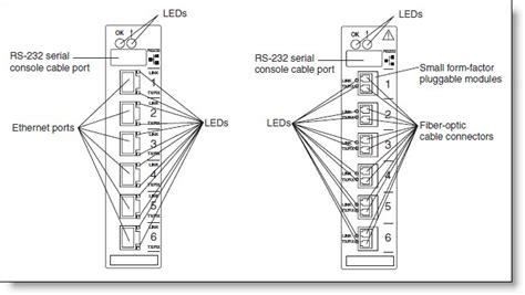 28 rj45 wiring diagram tx rx 188 166 216 143