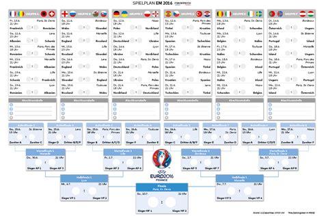 tabelle em quali wm quali europa spielplan