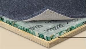 Carpet Underlay High Density Carpet Underlay The Carpet Guys