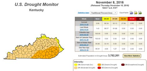 kentucky drought map kentucky drought map 28 images drought conditions in