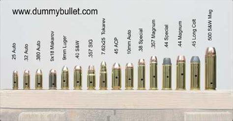 pistol bullet caliber sizes chart pin handgun caliber power chart size on pinterest