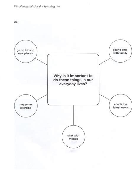 pass the b1 speaking 1910662267 resultado de imagen para paper 4 fce speaking test part 3 fce cambridge exams