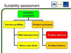 retail risk assessment template doc 12171111 product risk assessment p12412 risk