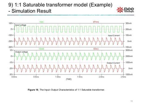 saturable reactor wiki saturable reactor spice model 28 images index 152 circuit circuit diagram seekic rectifiers