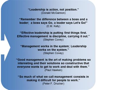 management quotes management quotes quotesgram