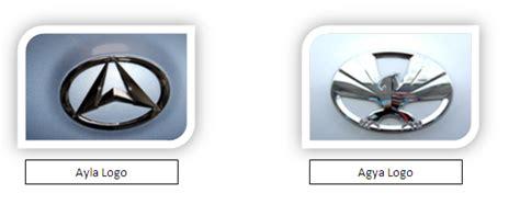 Emblem Logo Vitz Agya Ayla contoh compare and contrast paragraph daihatsu ayla and