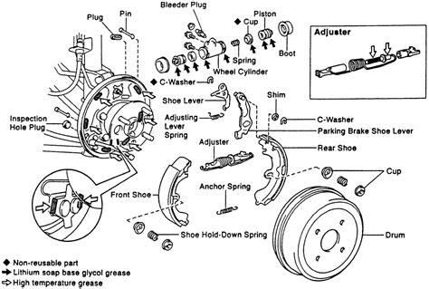 rear brake shoes diagram repair guides drum brakes brake shoes autozone