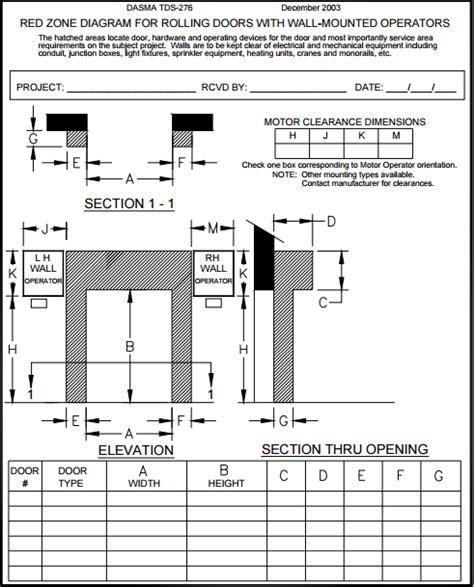 wiring diagrams for overhead door operators overhead door