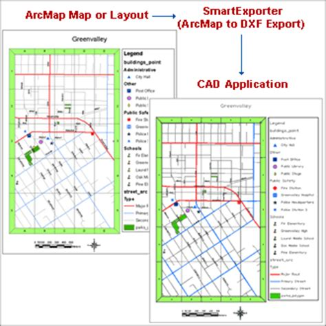 rotate layout view arcgis gis expert solutions smartexporter dxf for arcgis arcmap