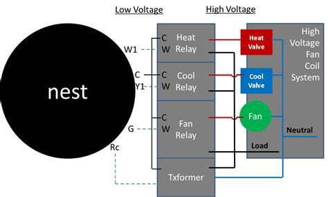 nest thermostat wiring diagram blue nest thermostat