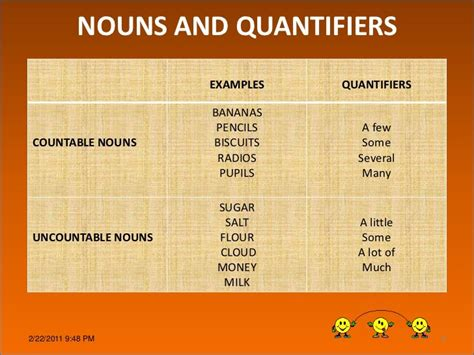 Resume Quantifiers What Are Quantifiers Eage Tutor